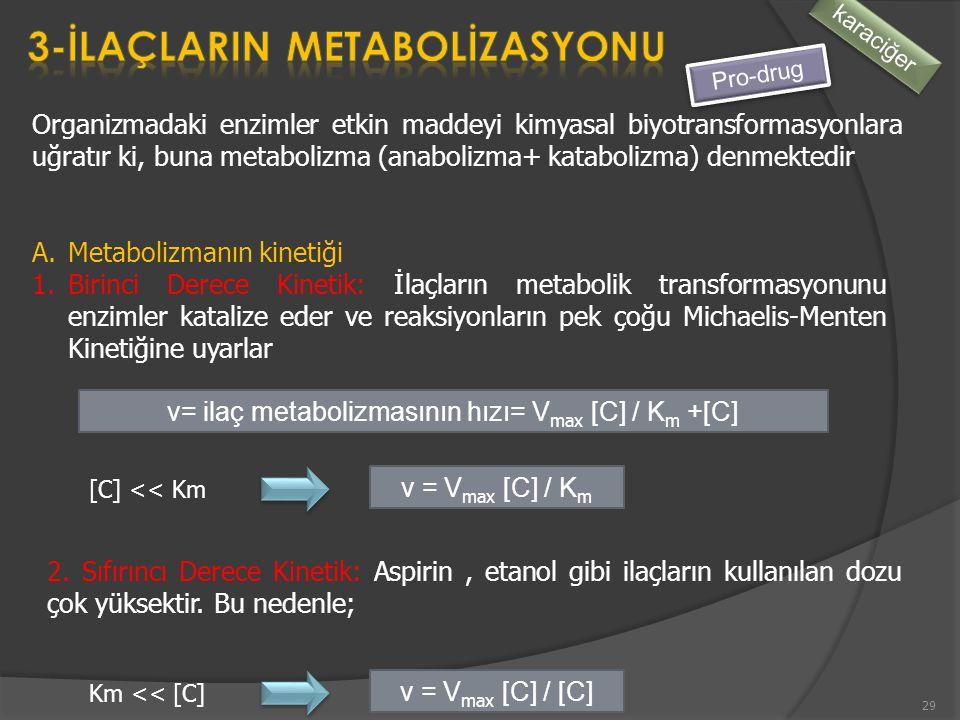 v= ilaç metabolizmasının hızı= Vmax [C] / Km +[C]